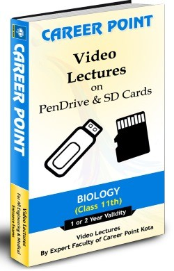 AIPMT/AIIMS/Pre-medical/NEET Video Lectures for 11th Biology (2 yr) on SD Card