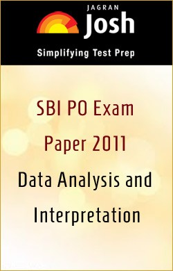 SBI PO Exam Paper 2011: Data Analysis and Interpretation - Online Test